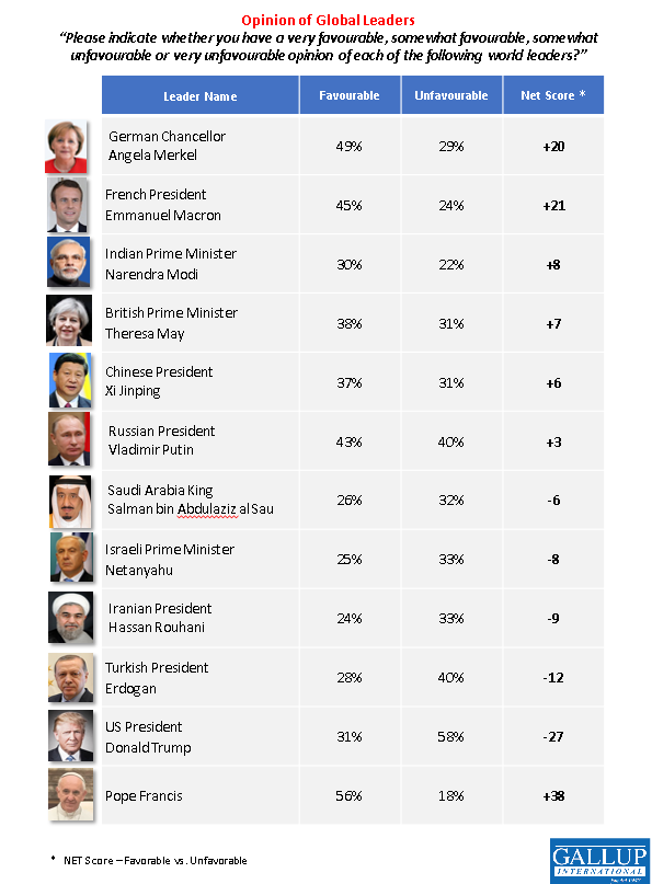 Leaders-2017
